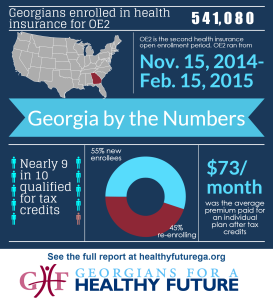 Georgia OE2 by the Numbers