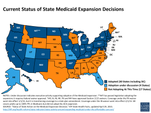 Medicaid Expansion 4.15